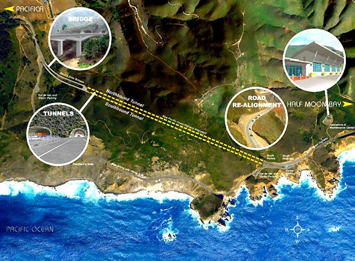 Pacific-Coast-Highway-Tom-Lantos-Tunnels